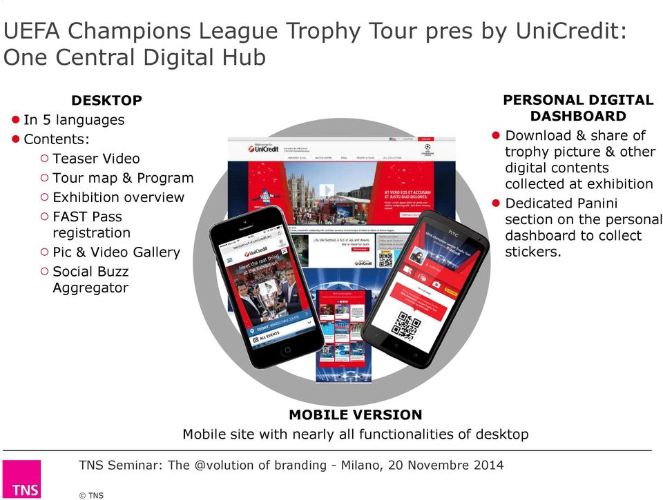 Download & share of trophy picture & other digital contents collected at exhibition Dedicated Panini