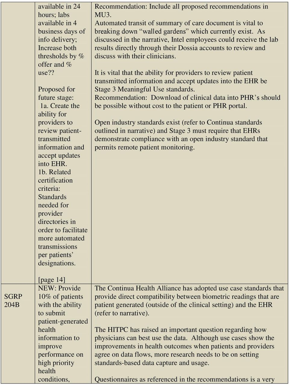 Related certification criteria: Standards needed for provider directories in order to facilitate more automated transmissions per patients designations.