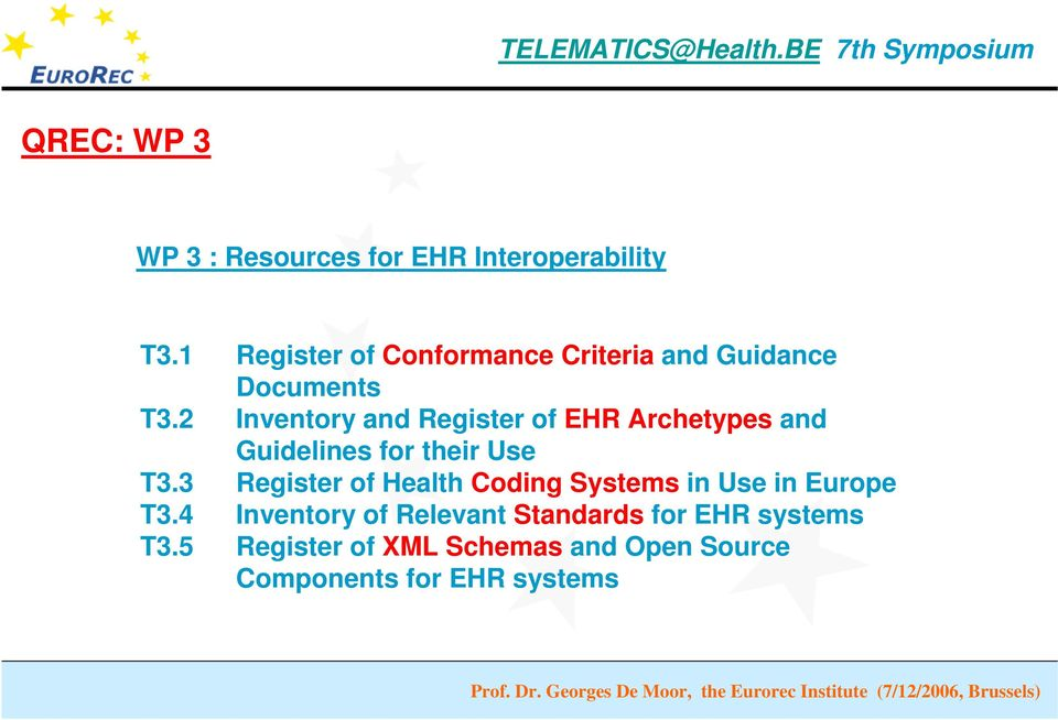 2 Inventory and Register of EHR Archetypes and Guidelines for their Use T3.
