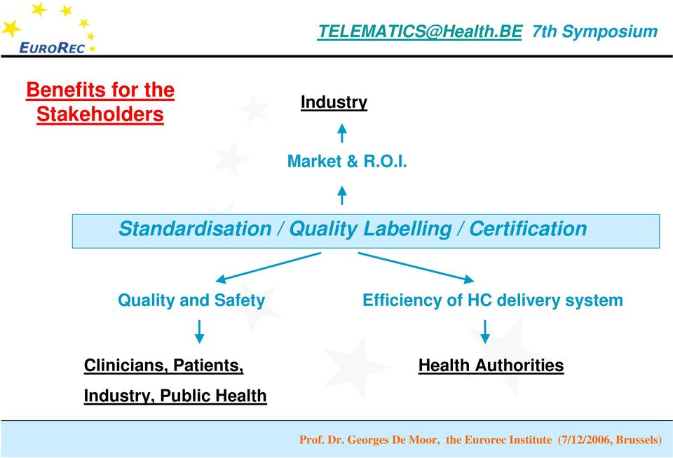 Standardisation / Quality Labelling / Certification