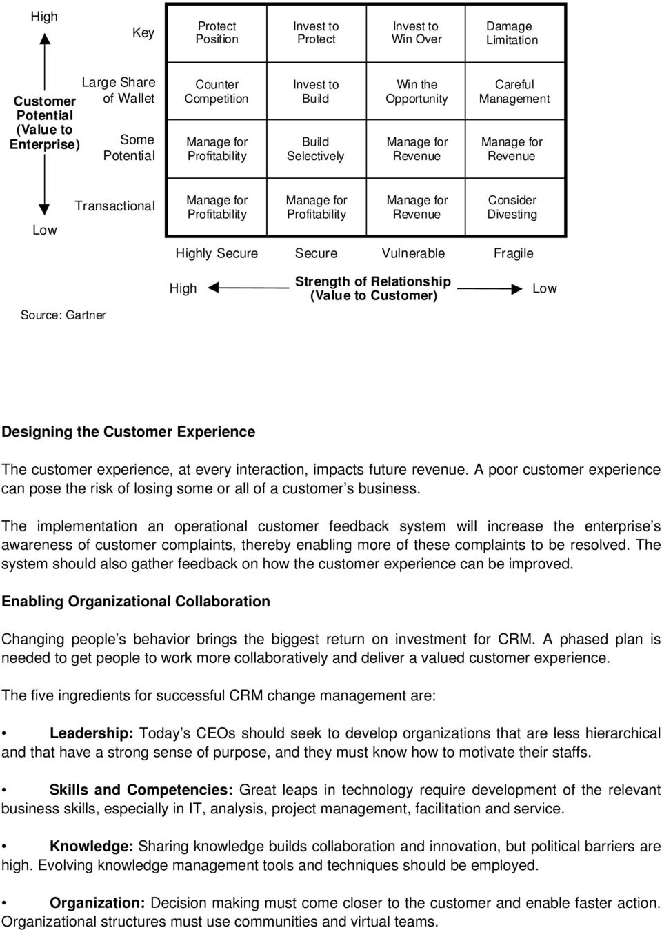Source: Gartner High Strength of Relationship (Value to Customer) Low Designing the Customer Experience The customer experience, at every interaction, impacts future revenue.