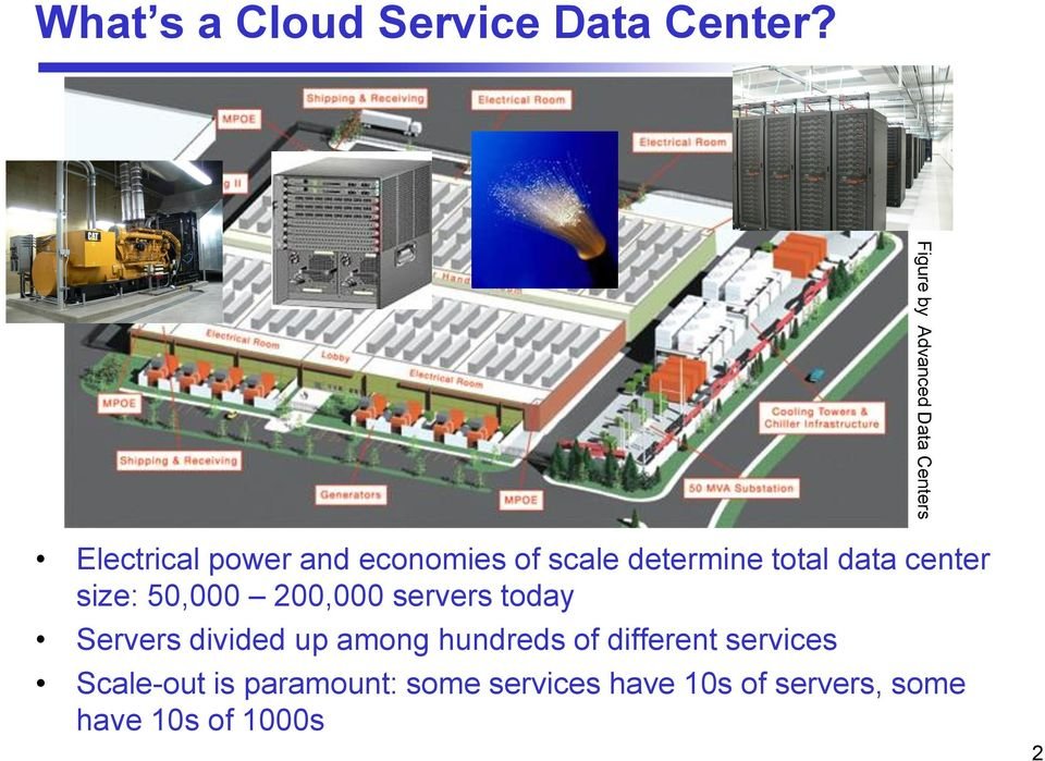 determine total data center size: 50,000 200,000 servers today ervers