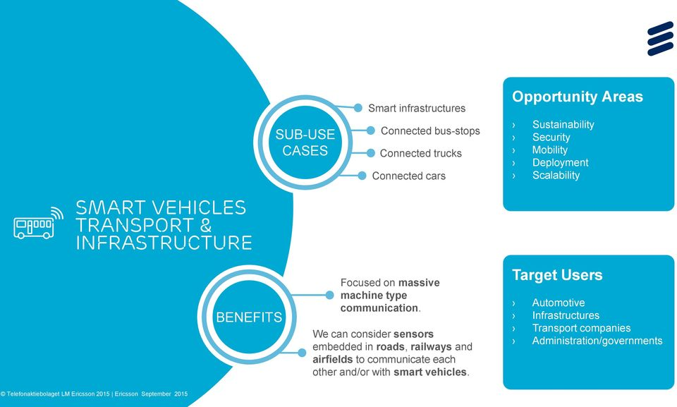 We can consider sensors embedded in roads, railways and airfields to communicate each other and/or with smart vehicles.
