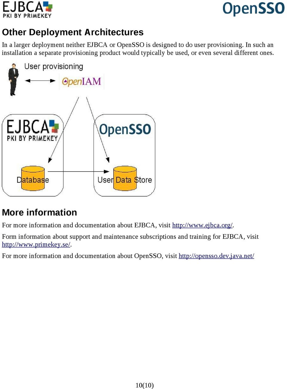 More information For more information and documentation about EJBCA, visit http://www.ejbca.org/.