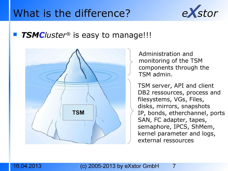 TSM TSM server, API and client DB2 ressources, process and filesystems, VGs, Files, disks, mirrors,