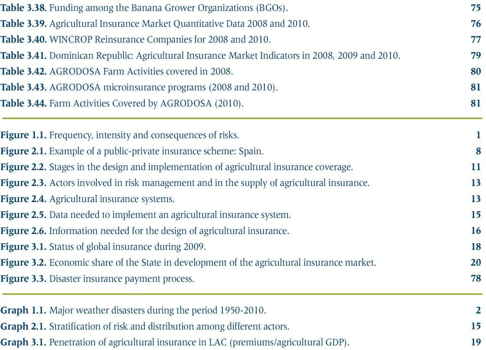 Table 3.43. AGRODOSA microinsurance programs (2008 and 2010). Table 3.44. Farm Activities Covered by AGRODOSA (2010). 75 76 77 79 80 81 81 Figure 1.1. Frequency, intensity and consequences of risks.