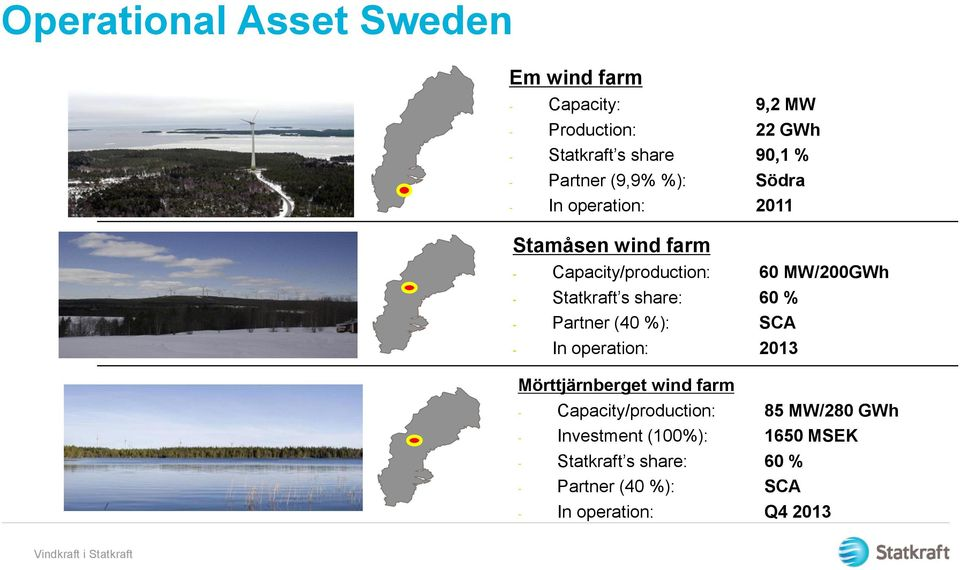 % - Partner (40 %): SCA - In operation: 2013 Mörttjärnberget wind farm - Capacity/production: 85 MW/280 GWh -