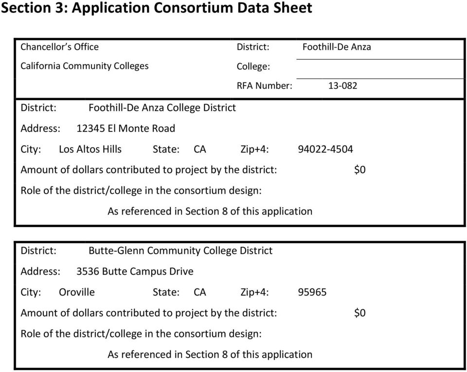 district/college in the consortium design: As referenced in Section 8 of this application District: Butte- Glenn Community College District Address: 3536 Butte Campus Drive City: