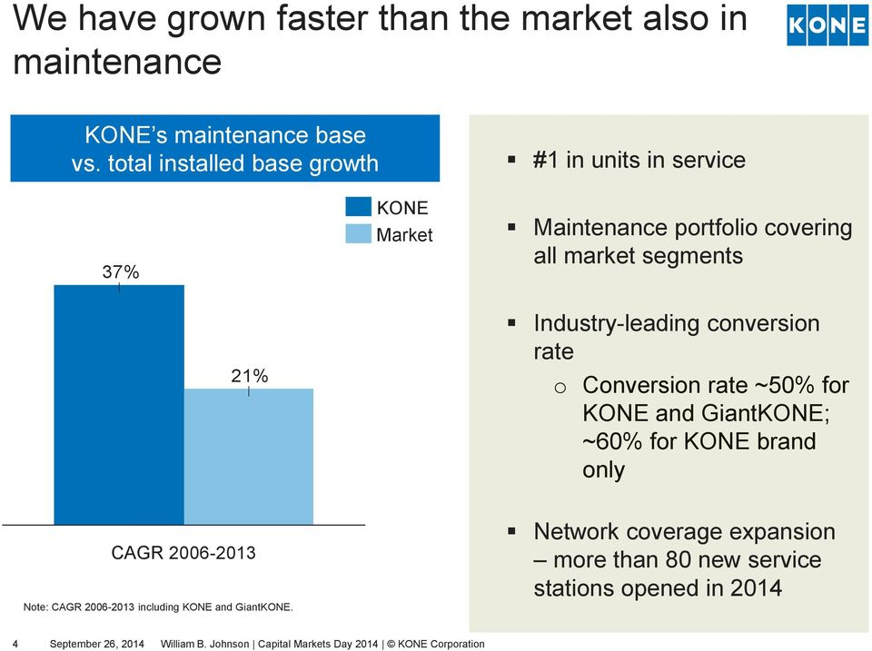 segments 21% Industry-leading conversion rate o Conversion rate ~50% for KONE and GiantKONE; ~60% for KONE brand