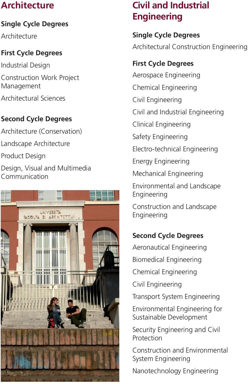 Energy Engineering Mechanical Engineering Environmental and Landscape Engineering Construction and Landscape Engineering Aeronautical Engineering Biomedical Engineering Chemical Engineering Civil