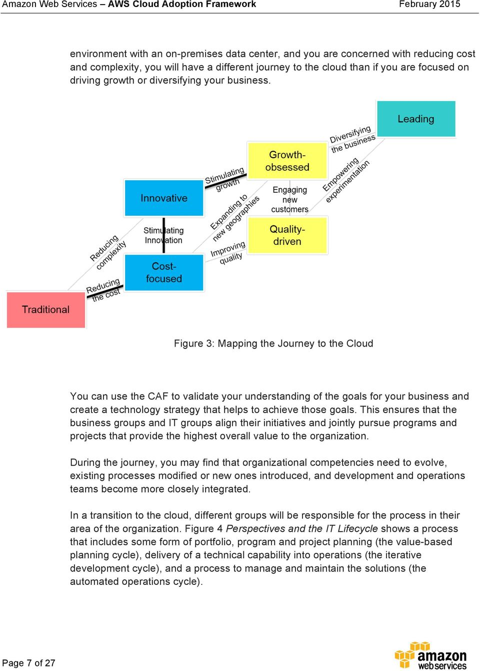Figure 3: Mapping the Journey to the Cloud You can use the CAF to validate your understanding of the goals for your business and create a technology strategy that helps to achieve those goals.