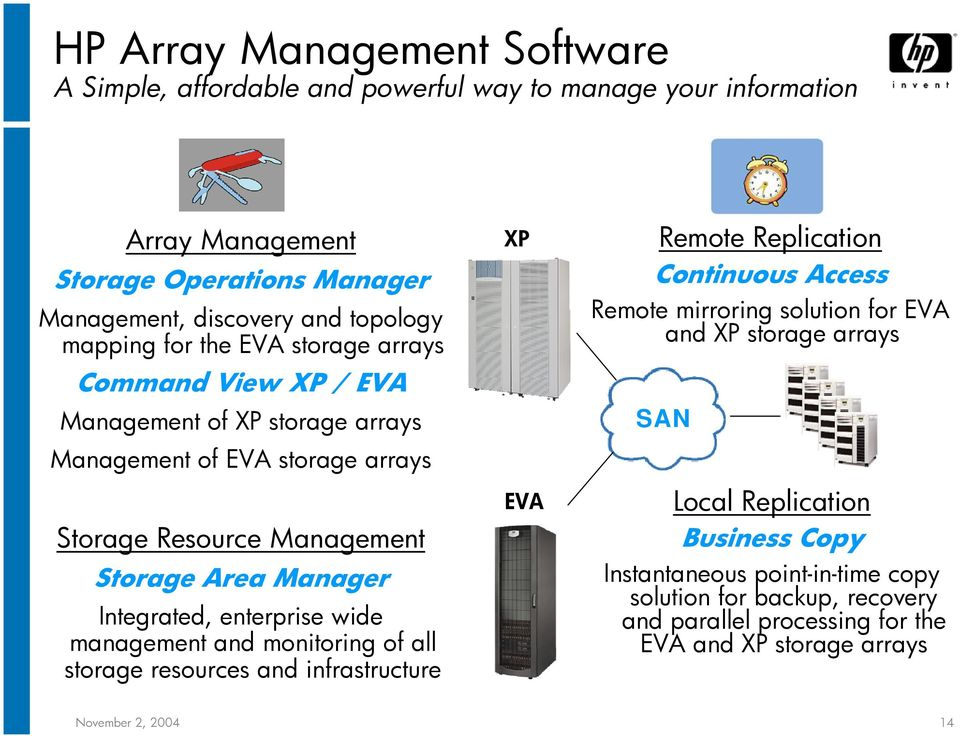 Integrated, enterprise wide management and monitoring of all storage resources and infrastructure XP EVA Remote Replication Continuous Access Remote mirroring solution for EVA and