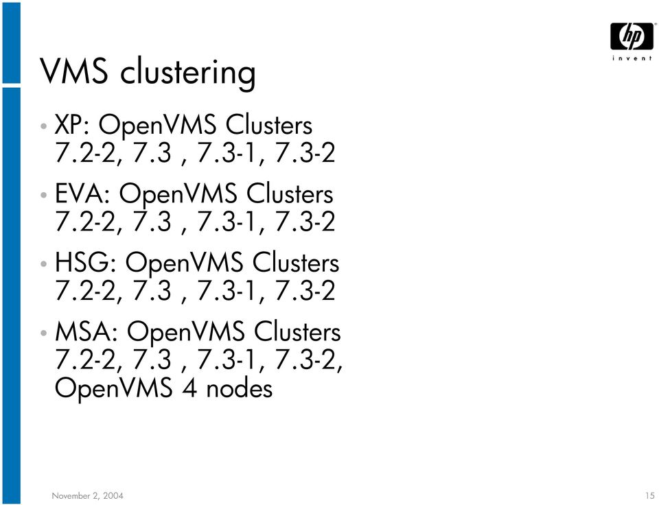 3-2 HSG: OpenVMS Clusters 7.2-2, 7.3, 7.3-1, 7.