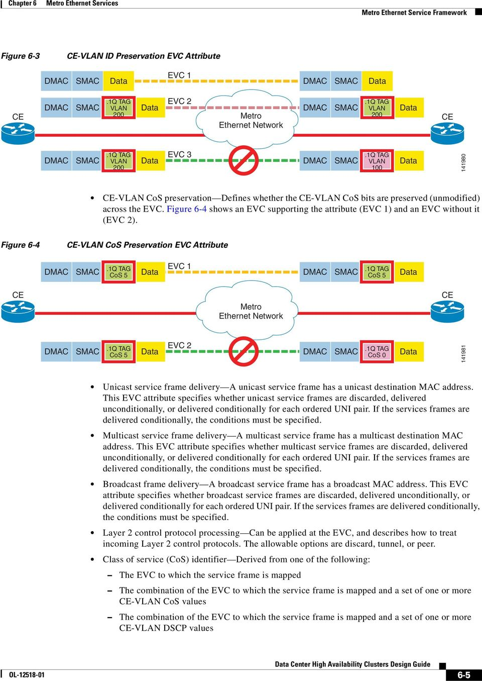 1Q TAG DMAC SMAC VLAN Data DMAC SMAC VLAN Data 200 100 141980 CE-VLAN CoS preservation Defines whether the CE-VLAN CoS bits are preserved (unmodified) across the EVC.