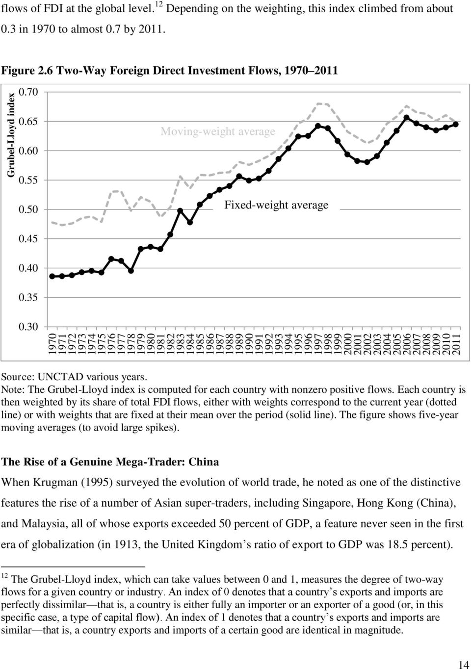 6 Two-Way Foreign Direct Investment Flows, 1970 2011 0.70 0.65 0.60 Moving-weight average 0.55 0.50 Fixed-weight average 0.45 0.40 0.35 0.30 Source: UNCTAD various years.