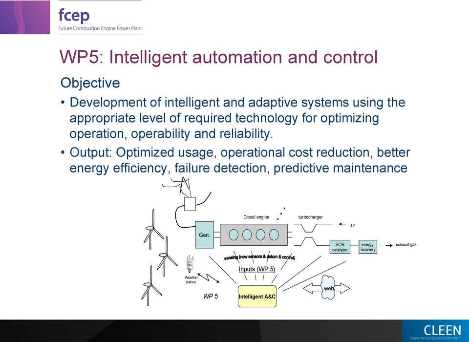 Output: Optimized usage, operational cost reduction, better energy efficiency, failure detection, predictive