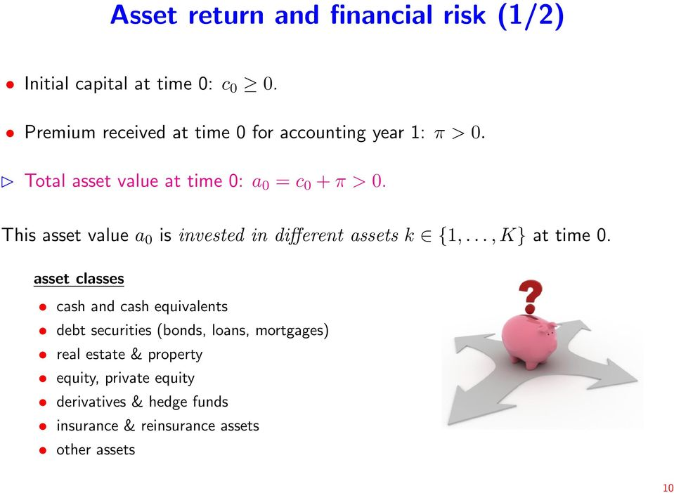 This asset value a 0 is invested in different assets k {1,..., K} at time 0.