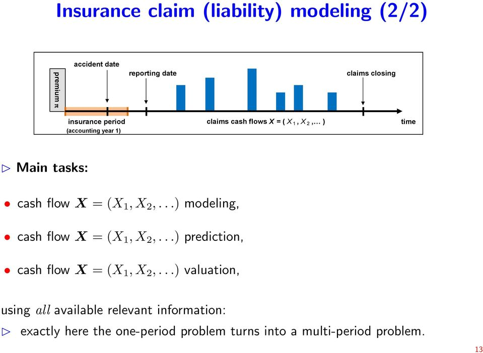 (X 1, X 2,...) modeling, cash flow X = (X 1, X 2,...) prediction, cash flow X = (X 1, X 2,.