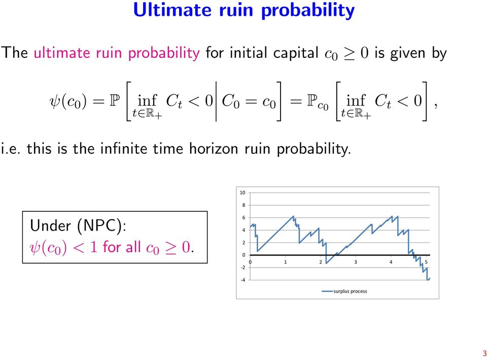 t < 0, t R + i.e. this is the infinite time horizon ruin probability.