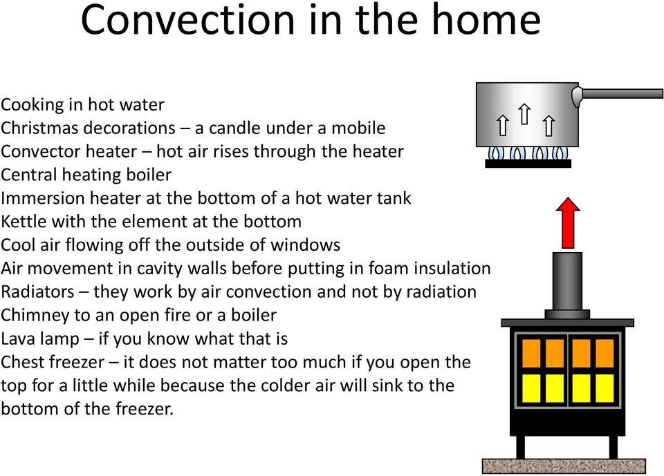 cavity walls before putting in foam insulation Radiators they work by air convection and not by radiation Chimney to an open fire or a boiler Lava lamp if