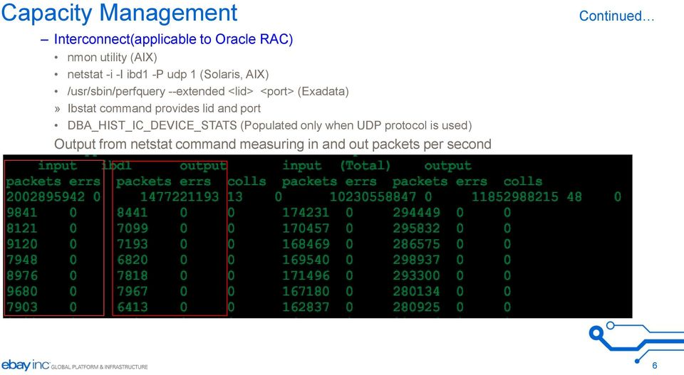 Ibstat command provides lid and port DBA_HIST_IC_DEVICE_STATS (Populated only when UDP