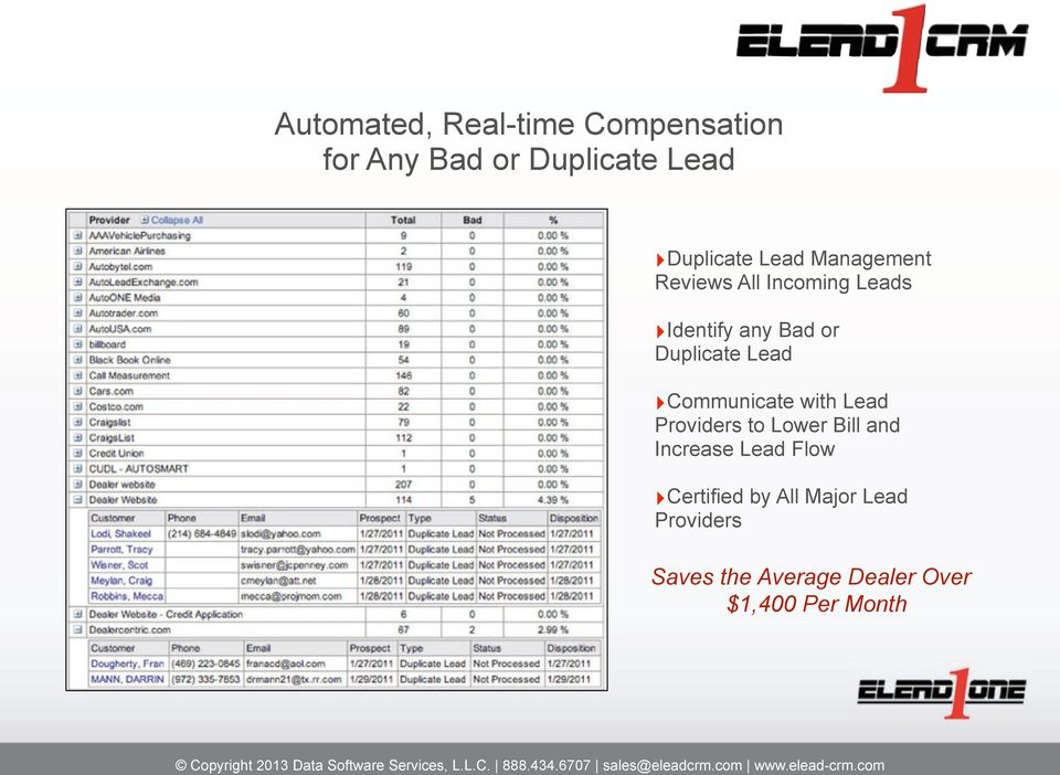 Communicate with Lead Providers to Lower Bill and Increase Lead Flow!