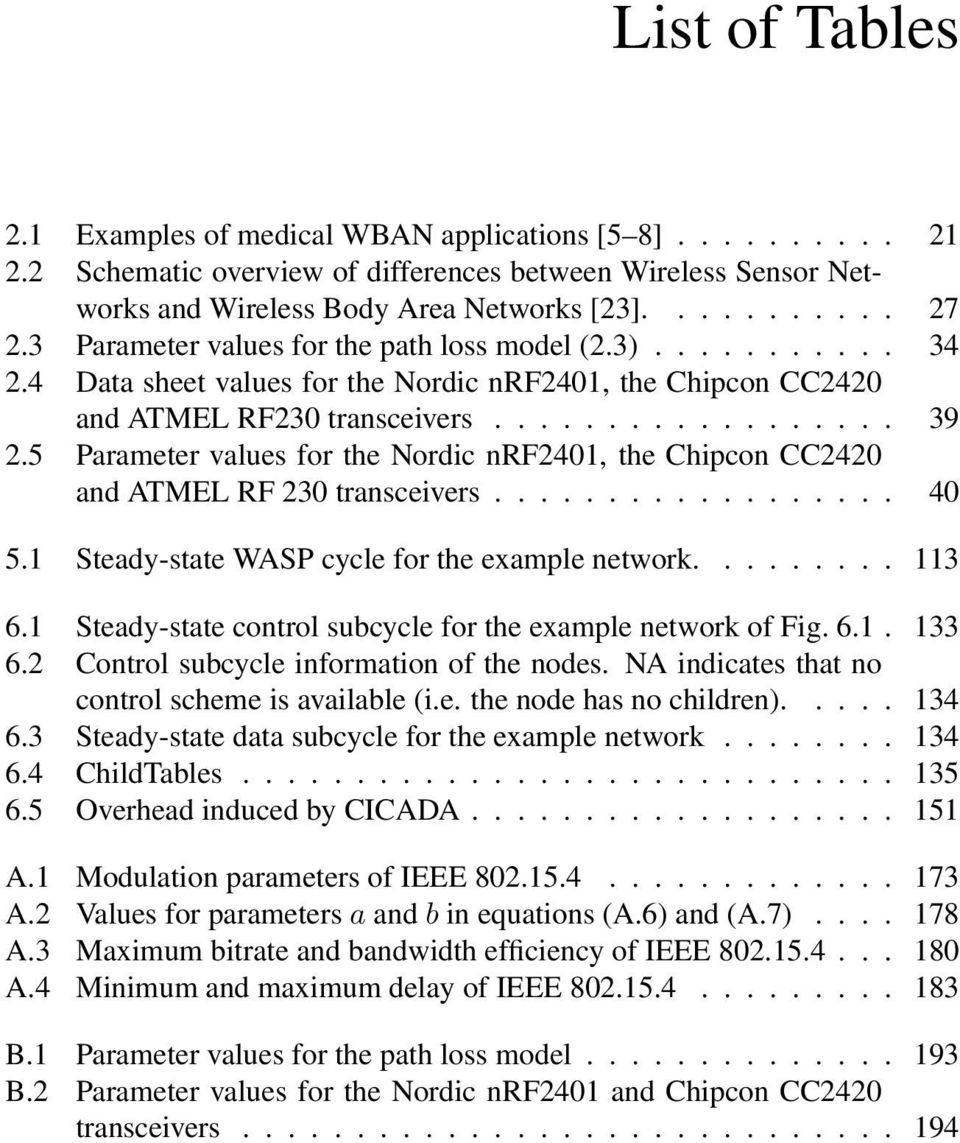 5 Parameter values for the Nordic nrf2401, the Chipcon CC2420 and ATMEL RF 230 transceivers.................. 40 5.1 Steady-state WASP cycle for the example network......... 113 6.