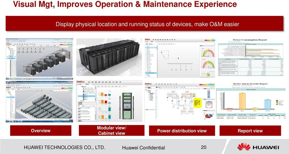 easier Overview Modular view/ Cabinet view Power distribution