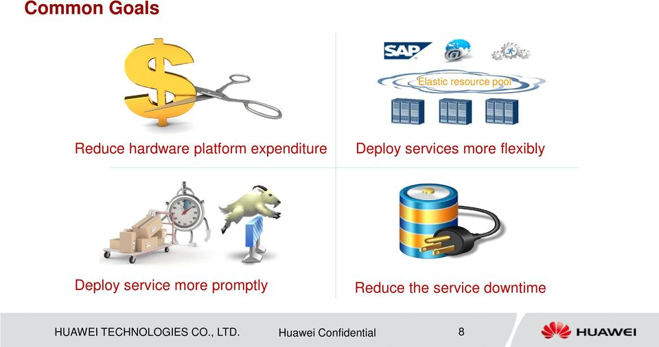 Deploy service more promptly Reduce the service