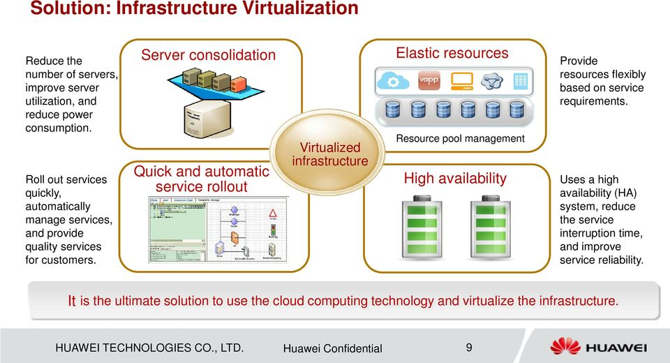 Server consolidation Quick and automatic service rollout Virtualized infrastructure Elastic resources Resource pool management High availability Provide resources flexibly