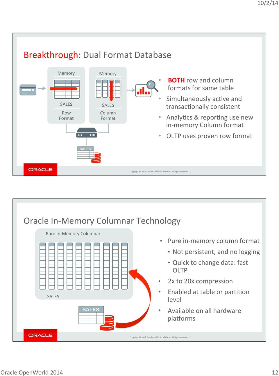 format Oracle In- Memory Columnar Technology Pure In- Memory Columnar SALES Pure in- memory column format Not persistent, and no
