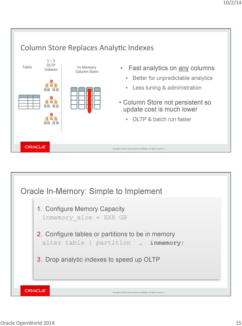 lower OLTP & batch run faster Oracle In-Memory: Simple to Implement 1.