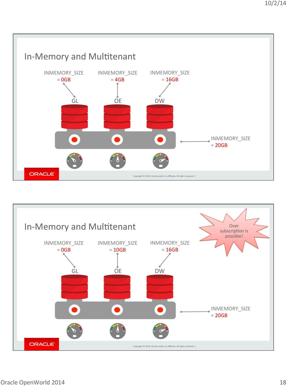 MulBtenant INMEMORY_SIZE = 0GB INMEMORY_SIZE = 10GB INMEMORY_SIZE