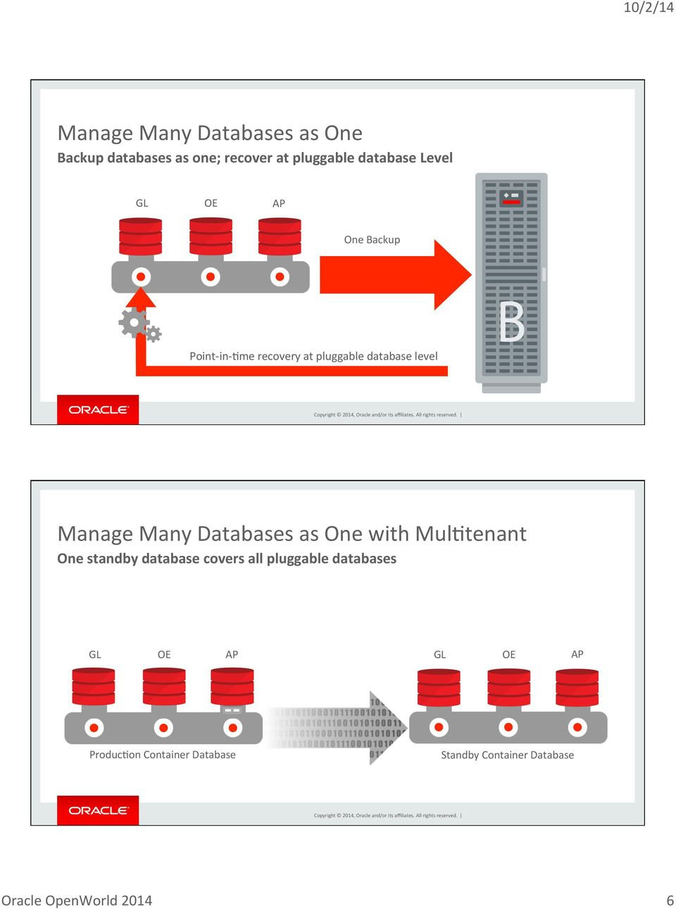 Manage Many Databases as One with MulBtenant One standby database covers all