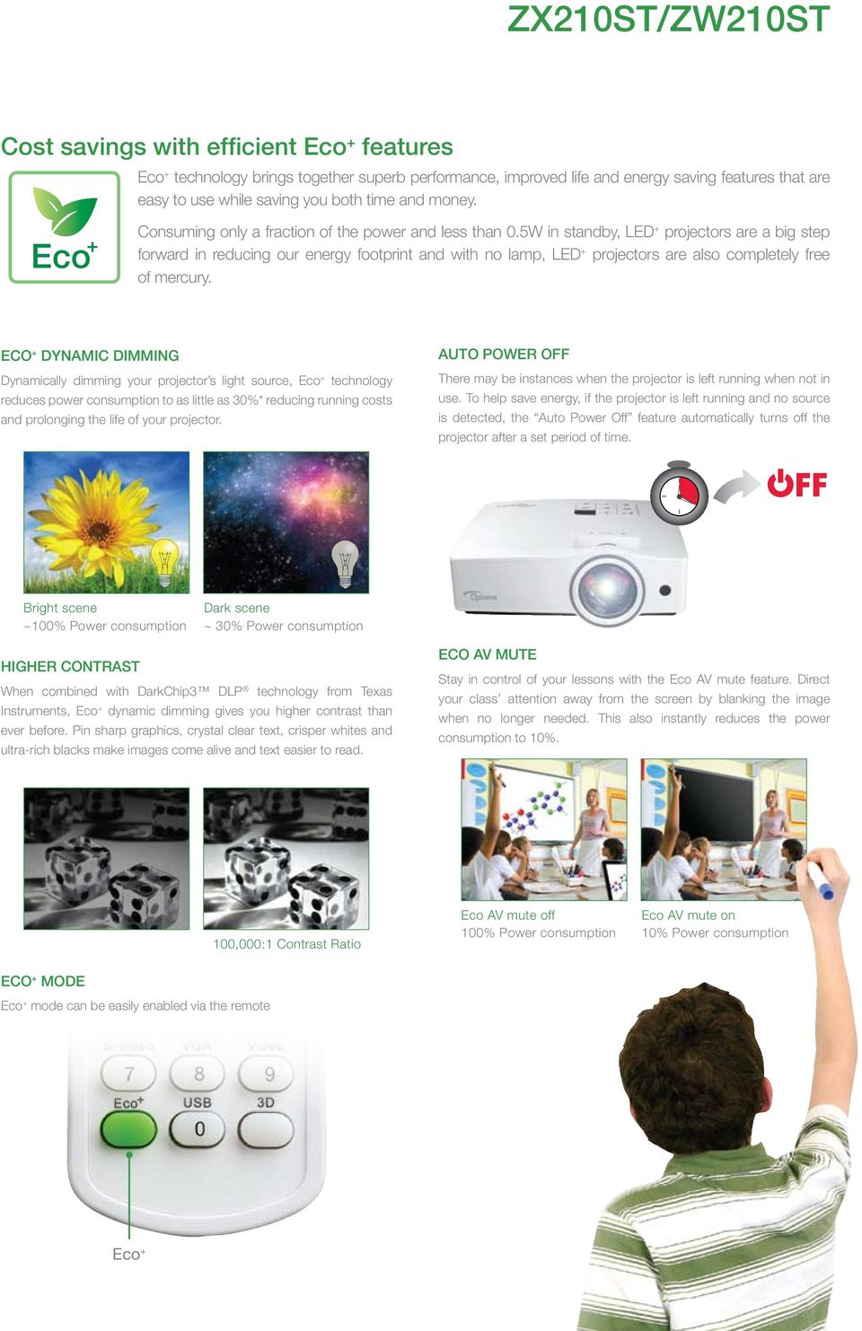 5W in standby, projectors are a big step forward in reducing our energy footprint and with no lamp, projectors are also completely free of mercury.