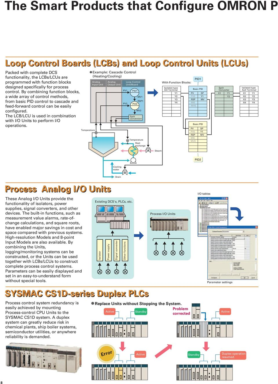 The LCB/LCU is used in combination with I/O Units to perform I/O operations.