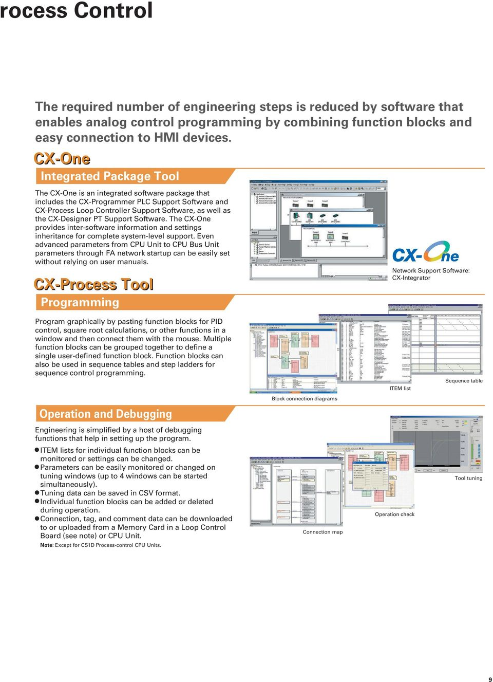 CX-Designer PT Support Software. The CX-One provides inter-software information and settings inheritance for complete system-level support.
