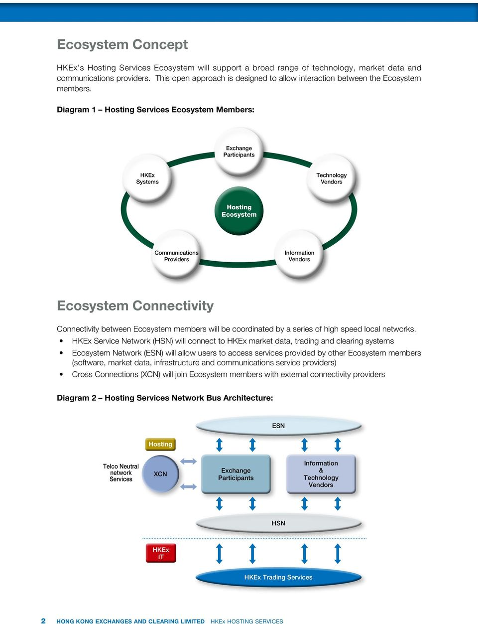 Diagram 1 Hosting Services Ecosystem Members: Exchange Participants HKEx Systems Technology Vendors Hosting Ecosystem Communications Providers Information Vendors Ecosystem Connectivity Connectivity