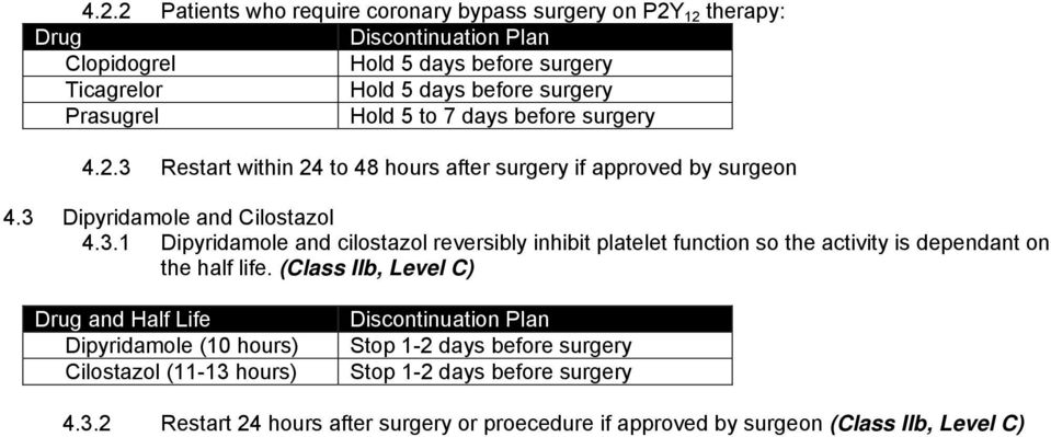Restart within 24 to 48 hours after surgery if approved by surgeon 4.3