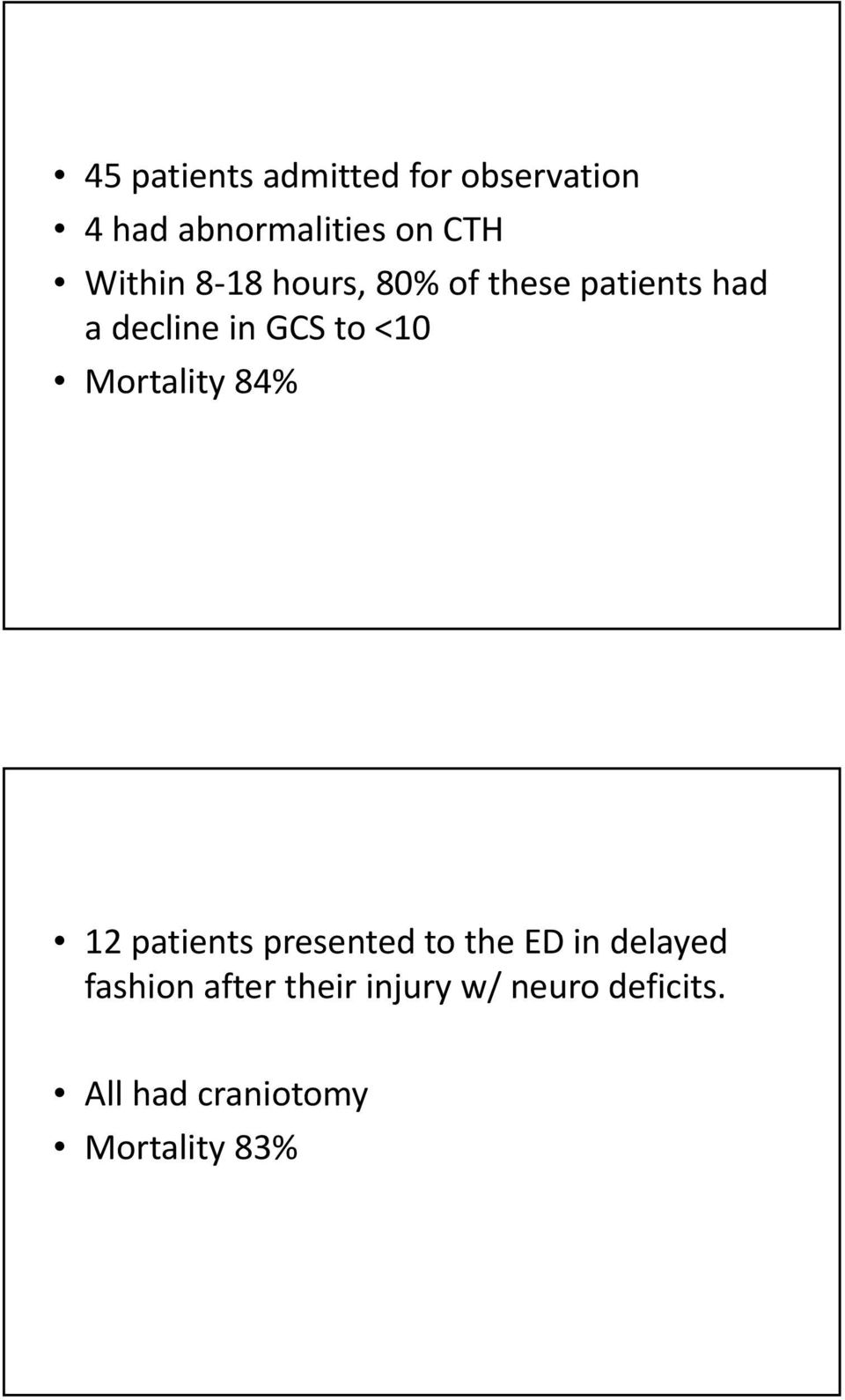 <10 Mortality 84% 12 patients presented to the ED in delayed