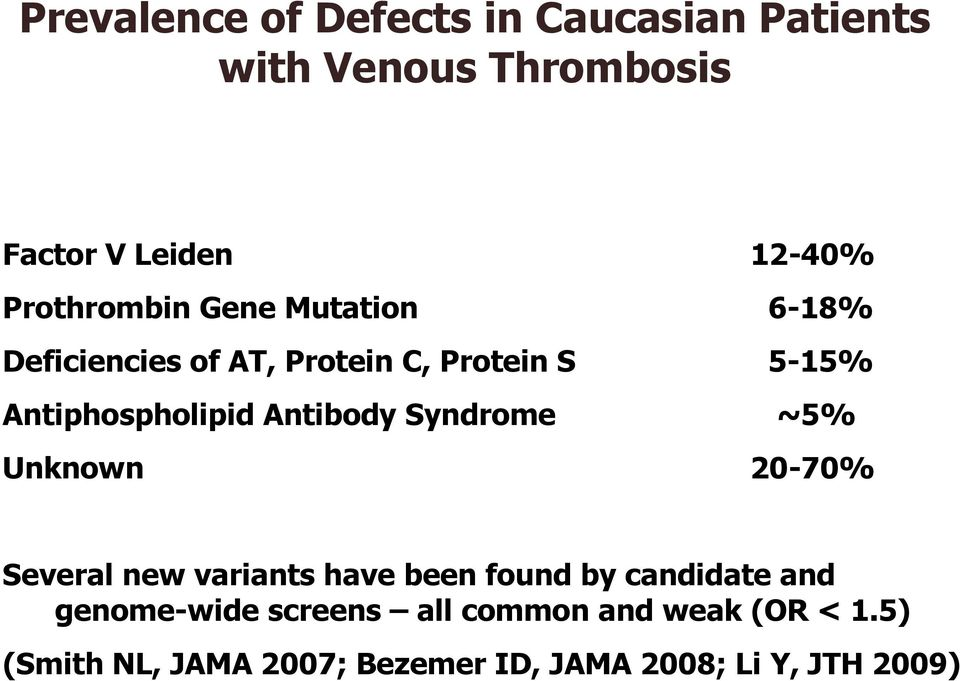 Antibody Syndrome ~5% Unknown 20-70% Several new variants have been found by candidate and