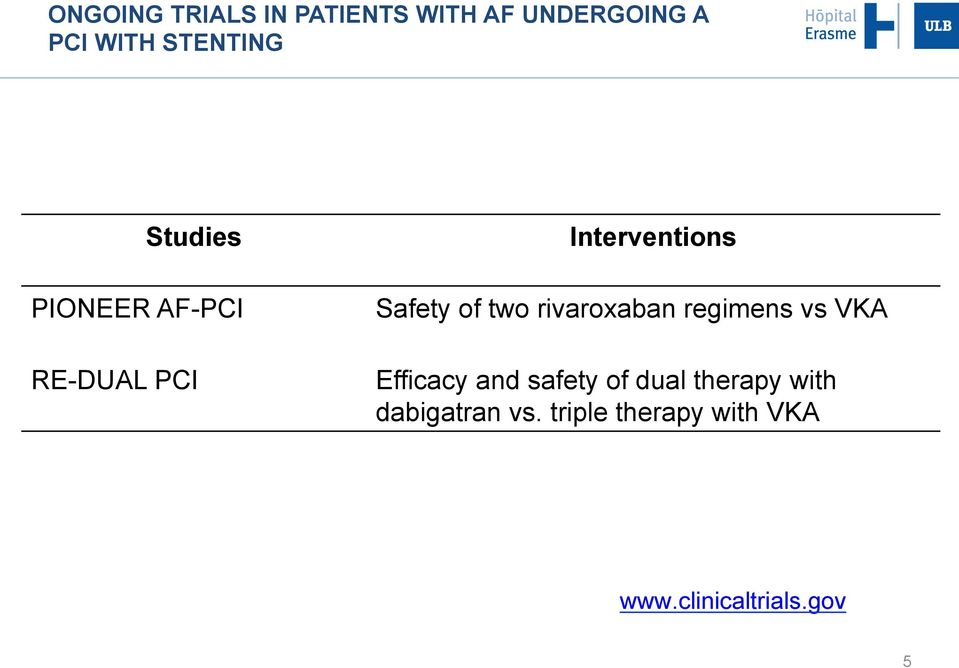 rivaroxaban regimens vs VKA Efficacy and safety of dual therapy