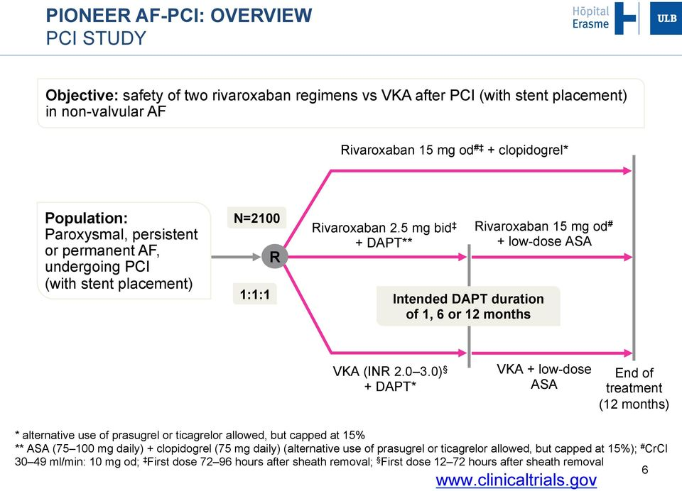 5 mg bid + DAPT** Rivaroxaban 15 mg od # + low-dose ASA 1:1:1 Intended DAPT duration of 1, 6 or 12 months VKA (INR 2.0 3.