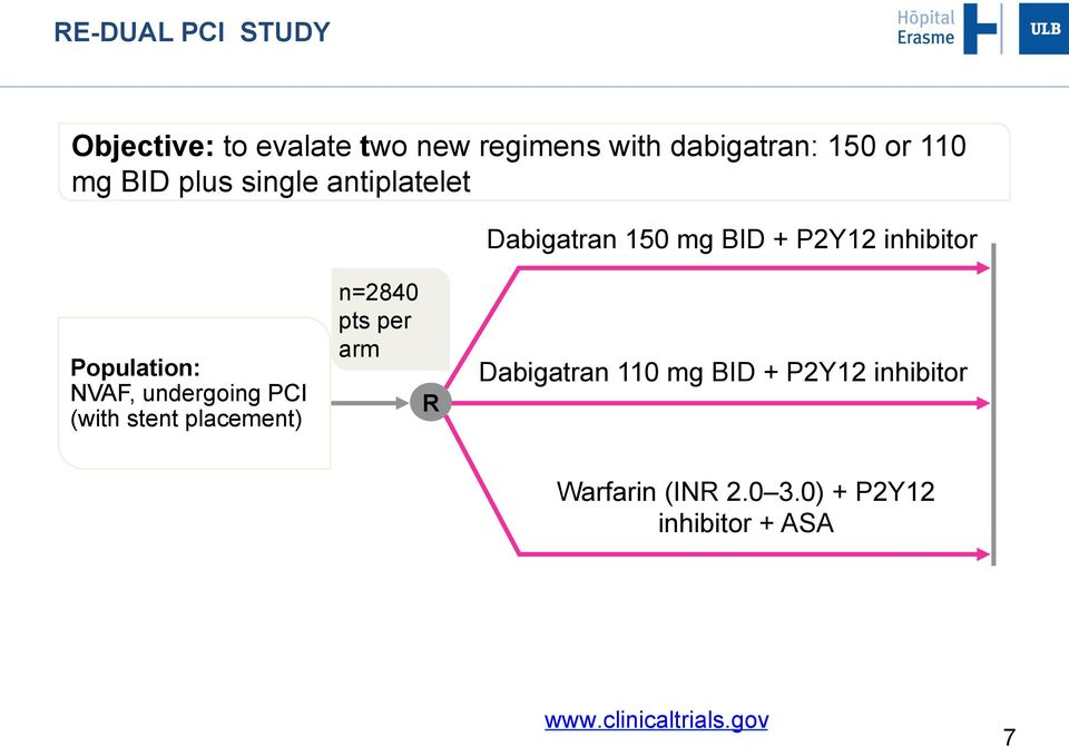 NVAF, undergoing PCI (with stent placement) n=2840 pts per arm R Dabigatran 110 mg BID