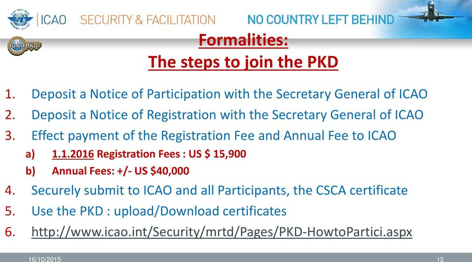 Effect payment of the Registration Fee and Annual Fee to ICAO a) 1.