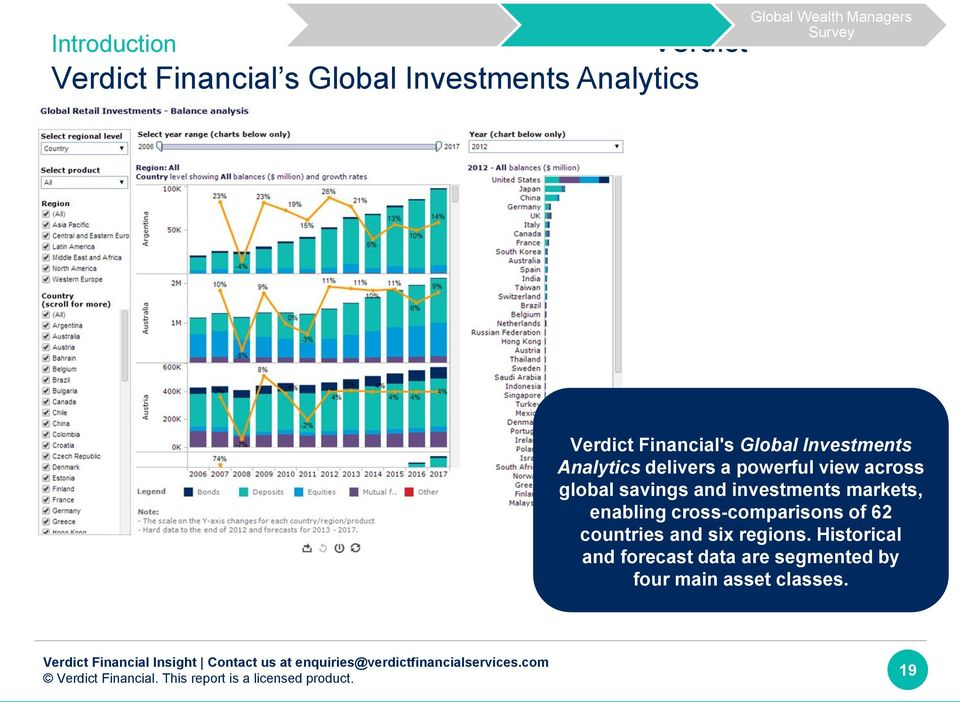 investments markets, enabling cross-comparisons of 62 countries and six