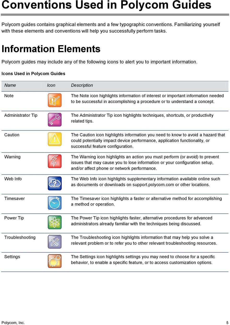 Information Elements Polycom guides may include any of the following icons to alert you to important information.