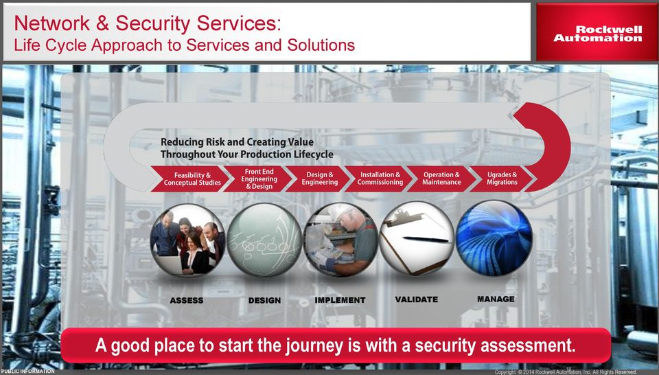 Network & Security Services: Life Cycle Approach to Services and