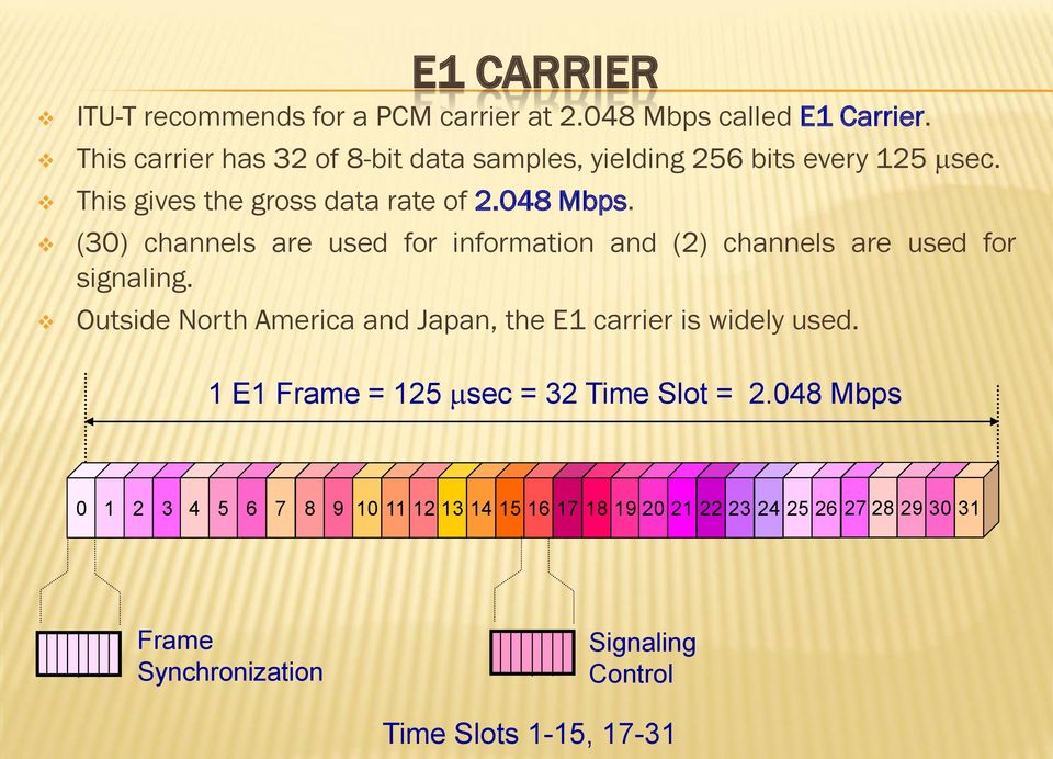 (30) channels are used for information and (2) channels are used for signaling.