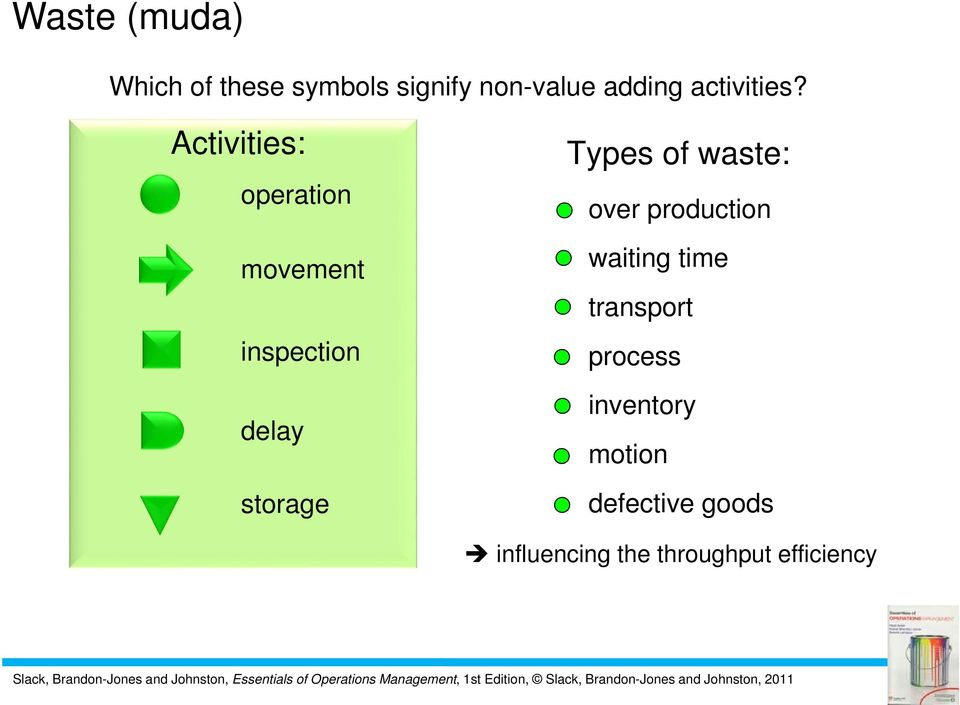 Activities: operation movement inspection delay storage Types of